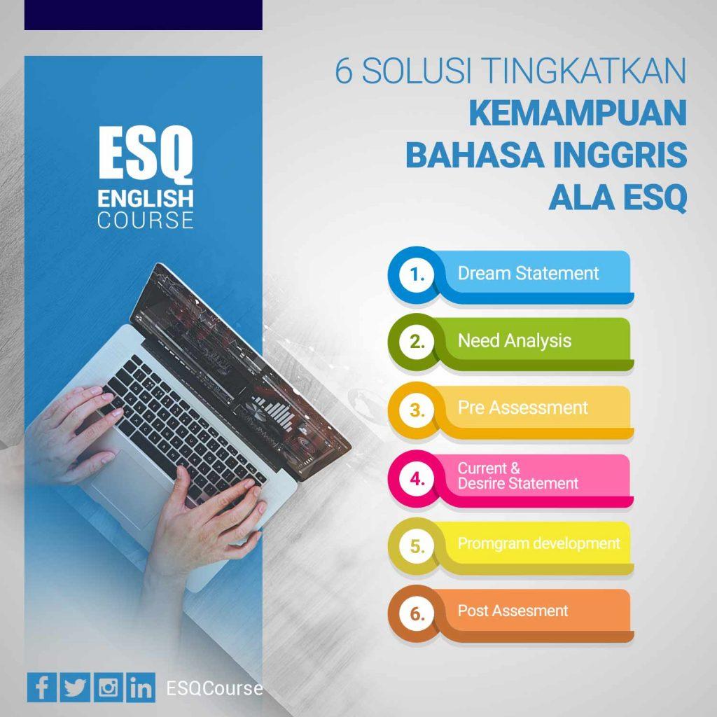 6 Solusi dari ESQ English Course Untuk Meningkatkan Kemampuan Berbahasa Inggris